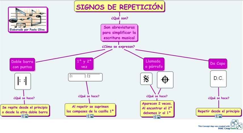 signos-repeticion1